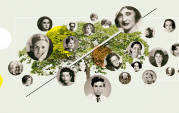 Genealogia dels feminismes a Catalunya revista idees